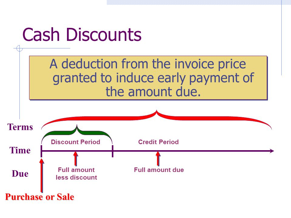 A deduction from the invoice price granted to induce early payment of the amount due.
