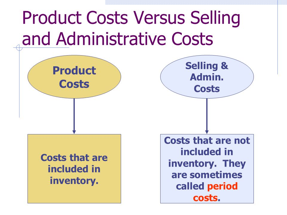 Product Costs Versus Selling and Administrative Costs Product Costs Costs that are included in inventory.