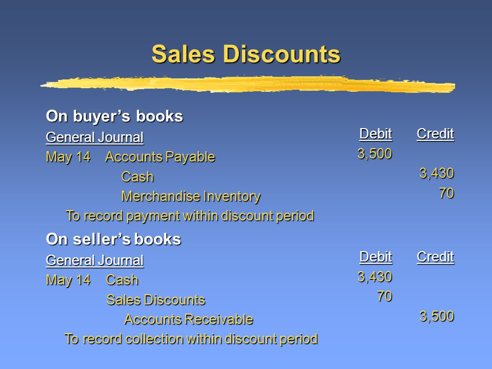 Sales Discounts Contra revenue account to salesContra revenue account to sales Separate account used contrary to purchase discountsSeparate account used contrary to purchase discounts Used to disclose amount of cash discounts taken by customersUsed to disclose amount of cash discounts taken by customers