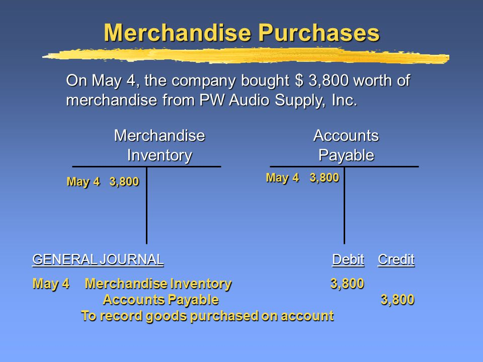 Cost of Merchandise Inventory All costs of getting the inventory to the company and ready for saleAll costs of getting the inventory to the company and ready for sale Only costs associated with merchandise purchased for resale, not assets acquired for use, such as suppliesOnly costs associated with merchandise purchased for resale, not assets acquired for use, such as supplies