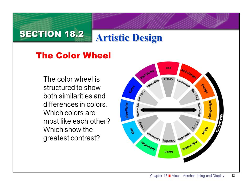 Chapter 18 Visual Merchandising and Display13 SECTION 18.2 Artistic Design The color wheel is structured to show both similarities and differences in