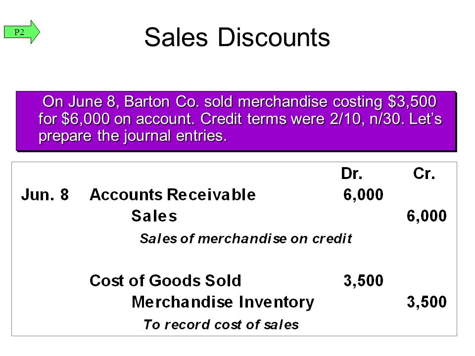 Sales Discounts On June 8, Barton Co. sold merchandise costing $3,500 for $6,000 on account. Credit terms were 2/10, n/30. Let's prepare the journal e