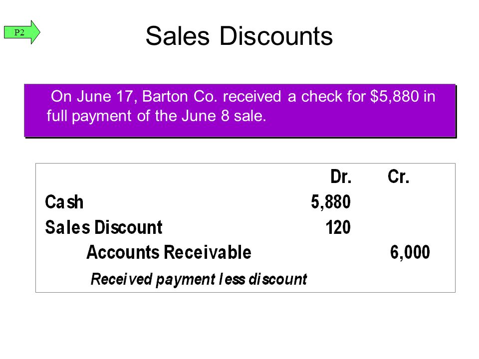 Sales Discounts On June 17, Barton Co. received a check for $5,880 in full payment of the June 8 sale. P2