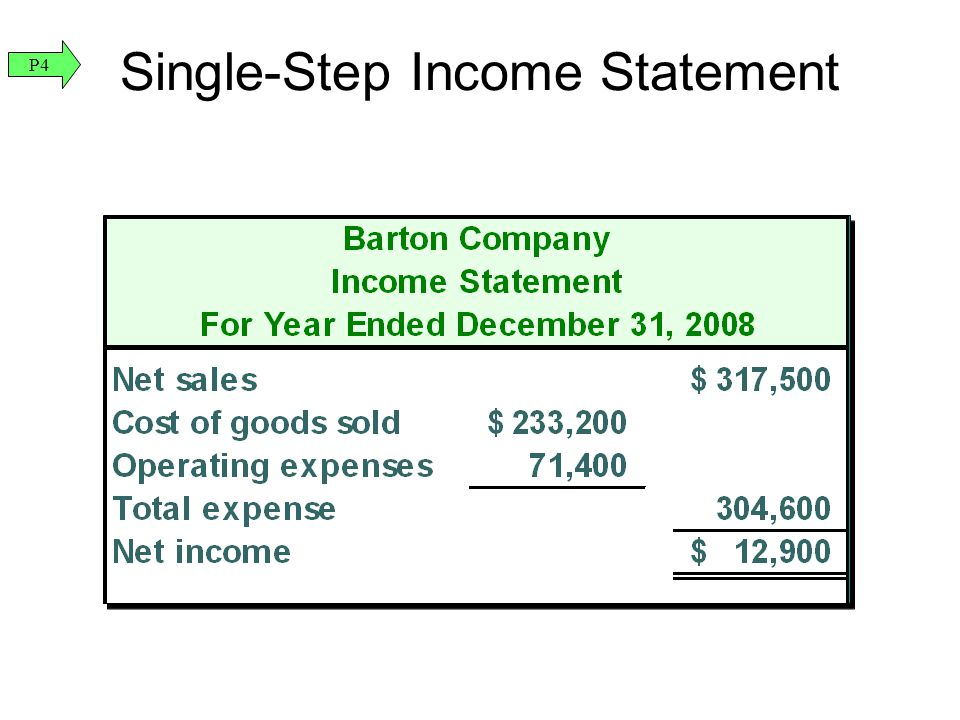 Single-Step Income Statement P4