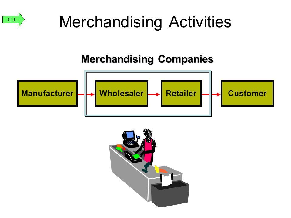 ManufacturerWholesalerRetailerCustomer Merchandising Companies Merchandising Activities C 1