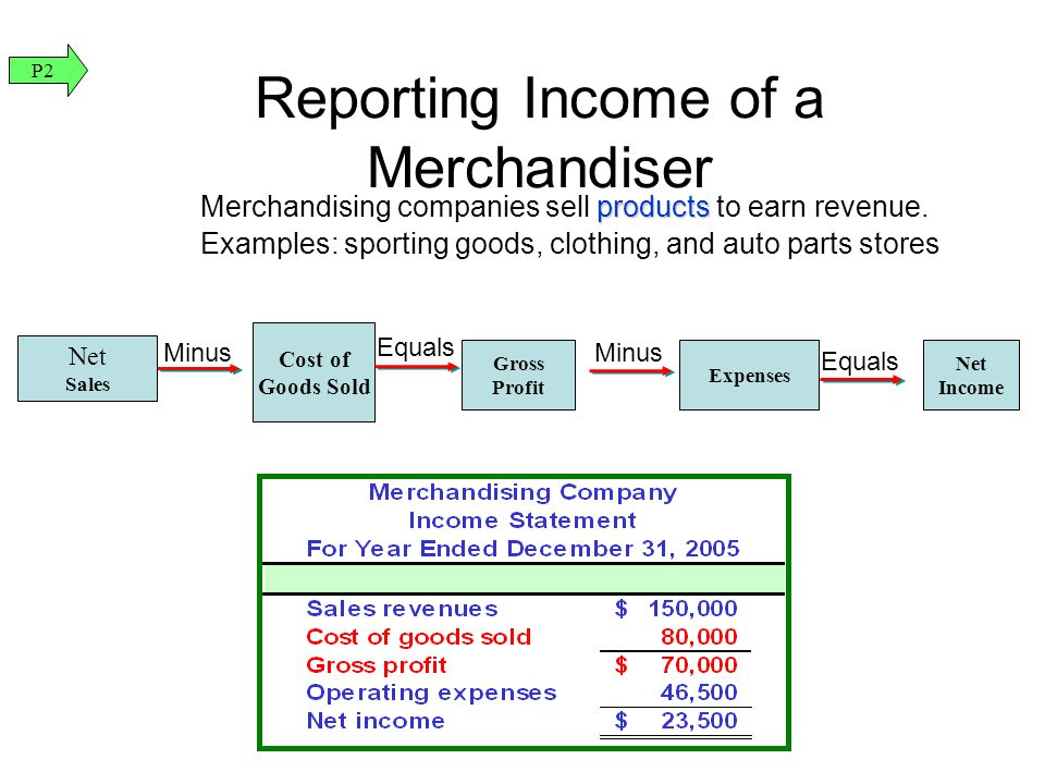 Reporting Income of a Merchandiser products Merchandising companies sell products to earn revenue. Examples: sporting goods, clothing, and auto parts