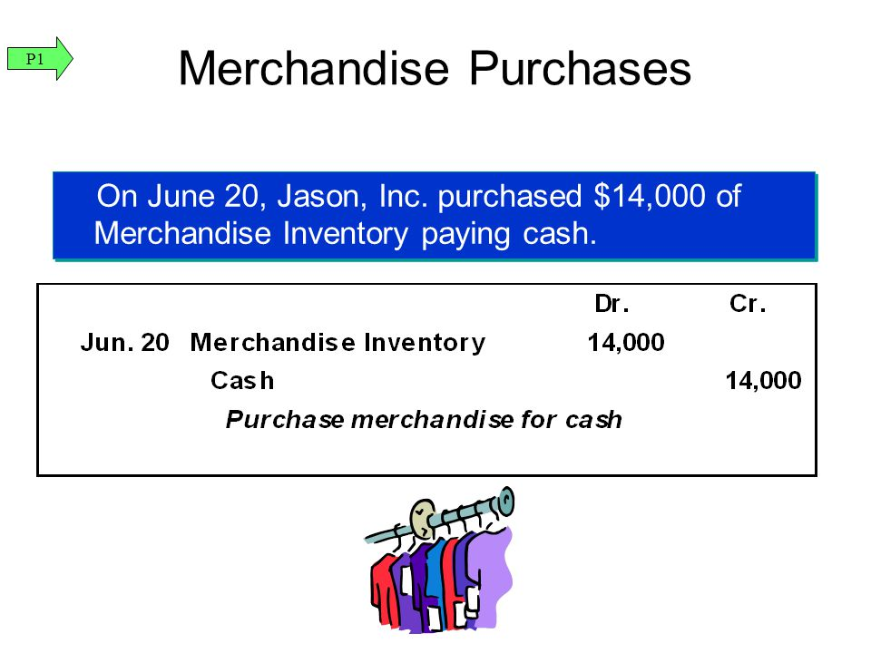 Merchandise Purchases On June 20, Jason, Inc.