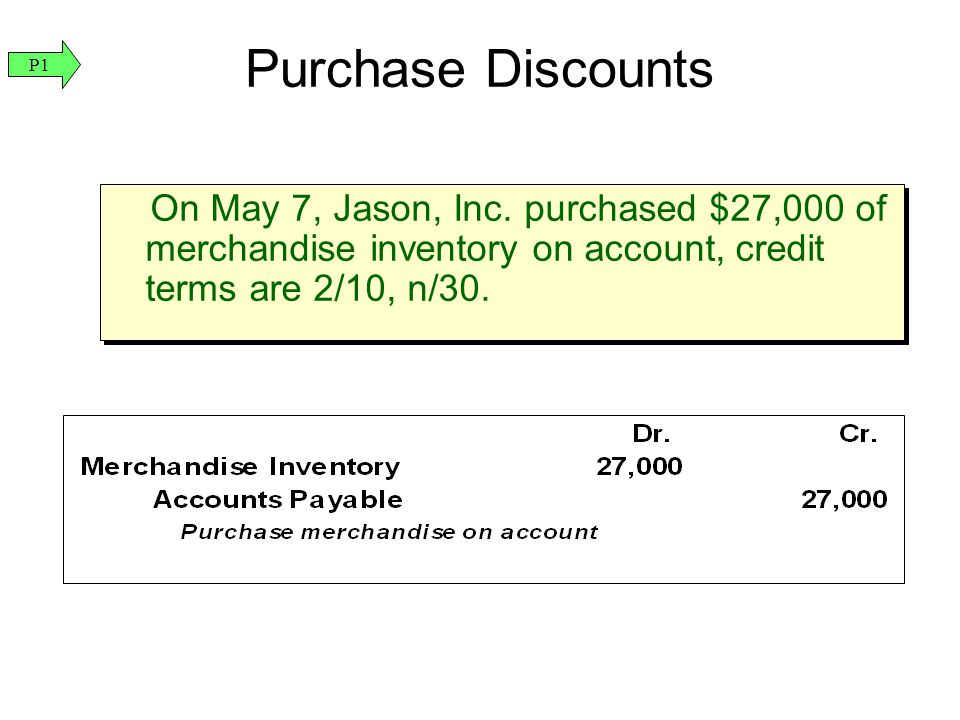 Purchase Discounts On May 7, Jason, Inc. purchased $27,000 of merchandise inventory on account, credit terms are 2/10, n/30. P1