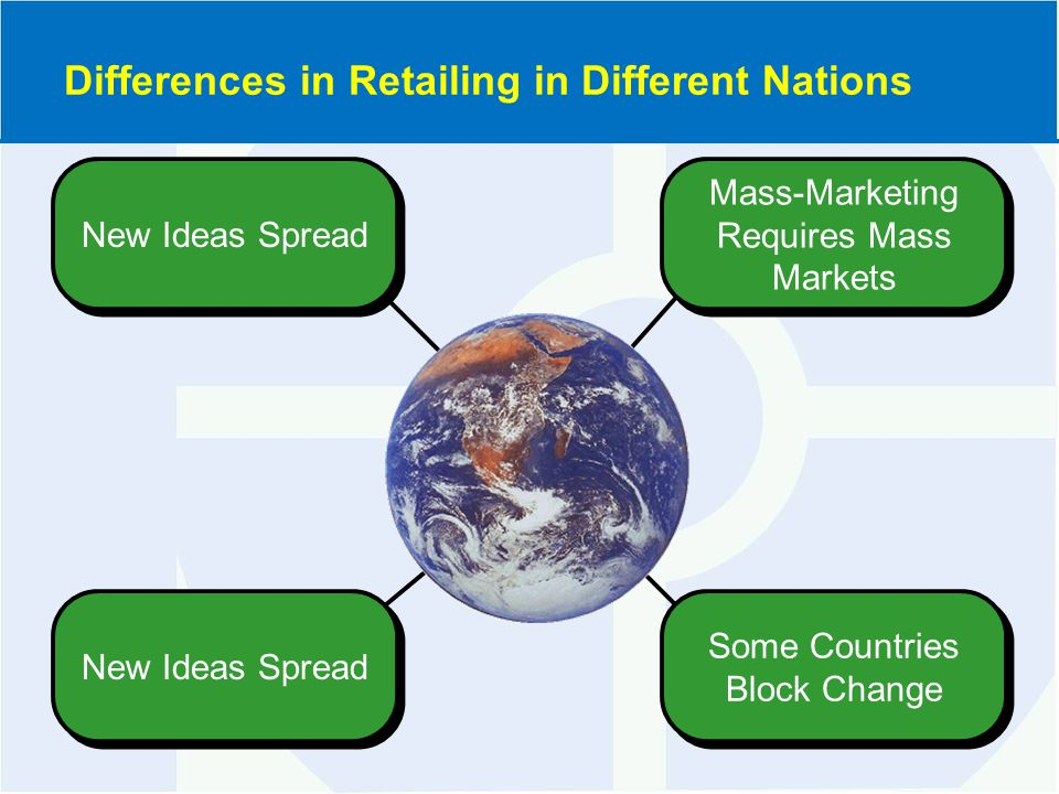 New Ideas Spread Differences in Retailing in Different Nations New Ideas Spread Some Countries Block Change Mass-Marketing Requires Mass Markets