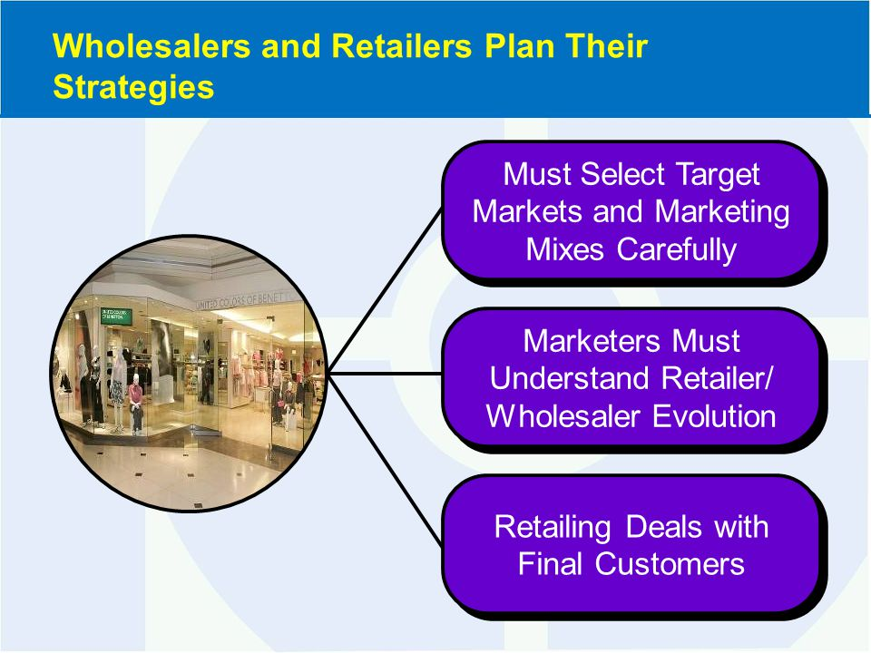 Convenience Product Selection Fairness in Dealings Helpful Information Prices Social Image Key Features Affecting Consumers' Retail Choice Shopping Atmosphere Planning a Retailer's Strategy