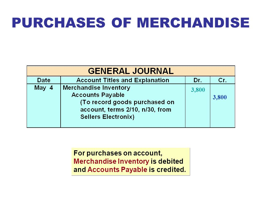 PURCHASES OF MERCHANDISE SALES INVOICE