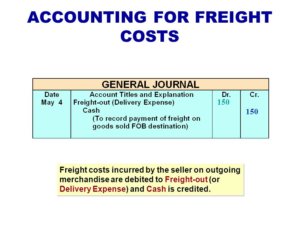 When the purchaser directly incurs the freight costs, the account Merchandise Inventory is debited and Cash is credited. 150