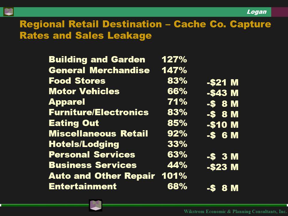Wikstrom Economic & Planning Consultants, Inc. Logan Regional Retail Destination – Cache Co.