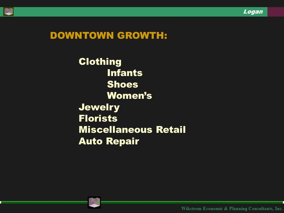 Wikstrom Economic & Planning Consultants, Inc. Logan DOWNTOWN GROWTH: Clothing Infants Shoes Women's Jewelry Florists Miscellaneous Retail Auto Repair