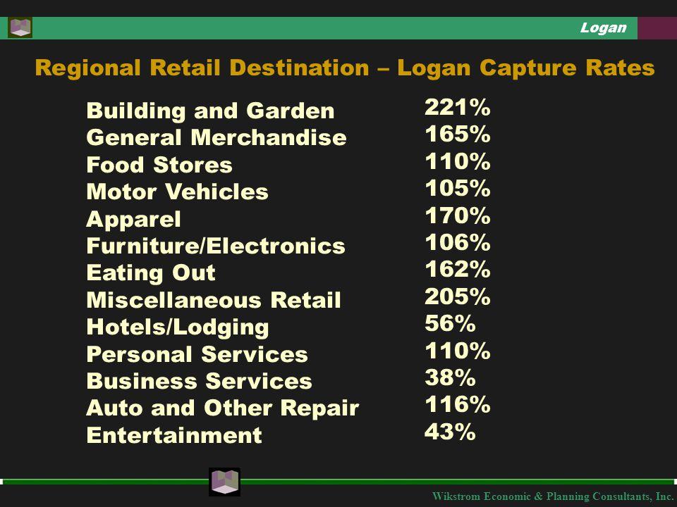 Wikstrom Economic & Planning Consultants, Inc. Logan Regional Retail Destination – Logan Capture Rates Building and Garden General Merchandise Food St