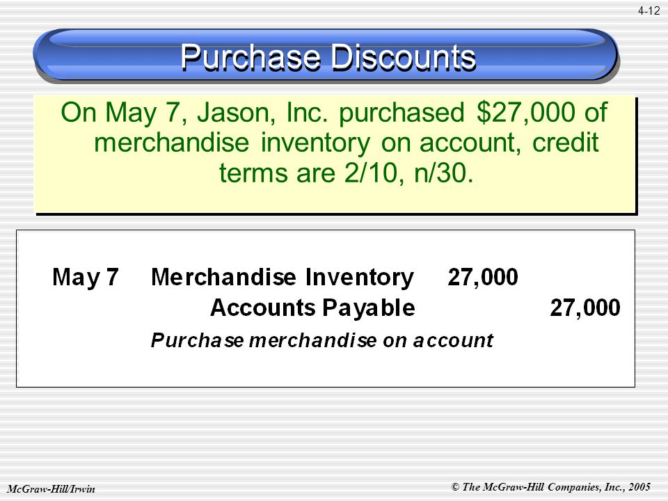 © The McGraw-Hill Companies, Inc., 2005 McGraw-Hill/Irwin 4-12 Purchase Discounts On May 7, Jason, Inc.