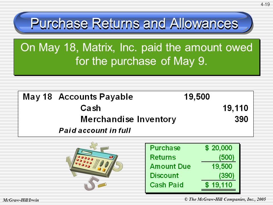 © The McGraw-Hill Companies, Inc., 2005 McGraw-Hill/Irwin 4-19 Purchase Returns and Allowances On May 18, Matrix, Inc.