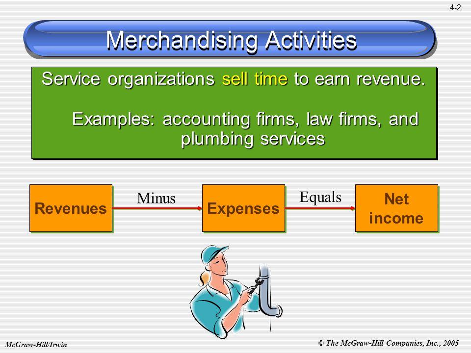 © The McGraw-Hill Companies, Inc., 2005 McGraw-Hill/Irwin 4-3 ManufacturerWholesalerRetailerCustomer Merchandising Companies Merchandising Activities