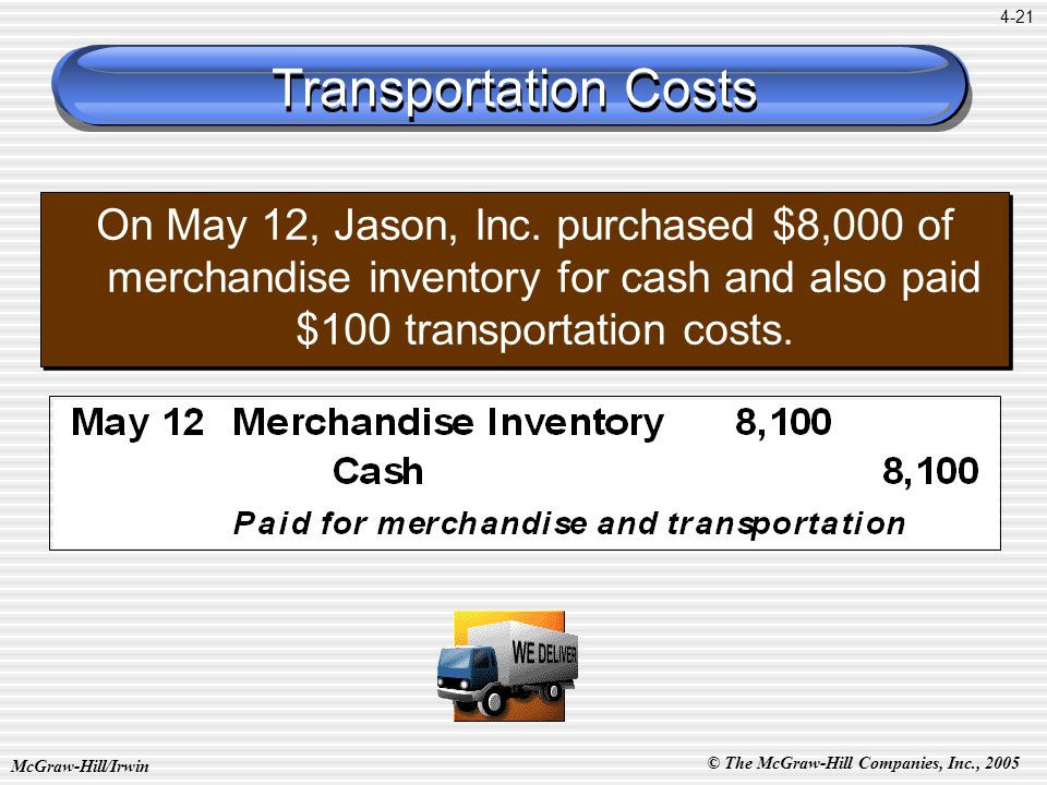 © The McGraw-Hill Companies, Inc., 2005 McGraw-Hill/Irwin 4-21 Transportation Costs On May 12, Jason, Inc.
