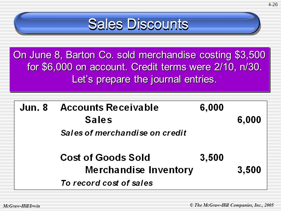 © The McGraw-Hill Companies, Inc., 2005 McGraw-Hill/Irwin 4-26 Sales Discounts On June 8, Barton Co.