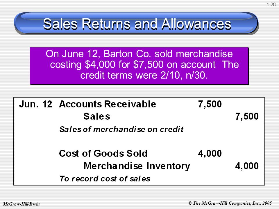 © The McGraw-Hill Companies, Inc., 2005 McGraw-Hill/Irwin 4-28 Sales Returns and Allowances On June 12, Barton Co.