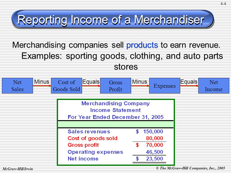 © The McGraw-Hill Companies, Inc., 2005 McGraw-Hill/Irwin 4-4 Reporting Income of a Merchandiser products Merchandising companies sell products to earn revenue.