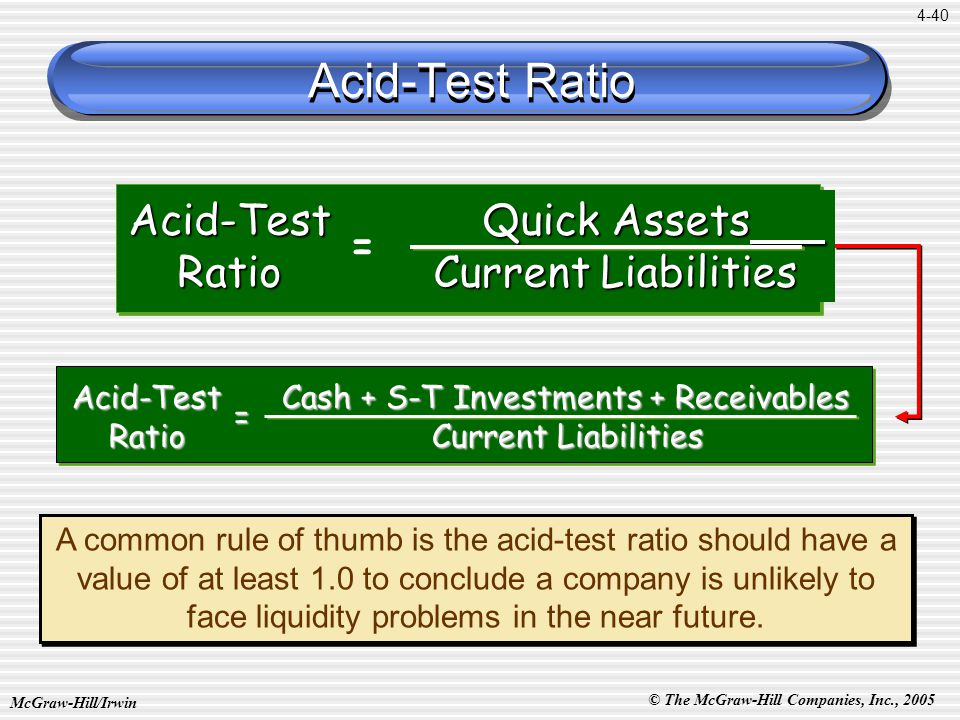 © The McGraw-Hill Companies, Inc., 2005 McGraw-Hill/Irwin 4-40 Acid-Test Ratio A common rule of thumb is the acid-test ratio should have a value of at least 1.0 to conclude a company is unlikely to face liquidity problems in the near future.