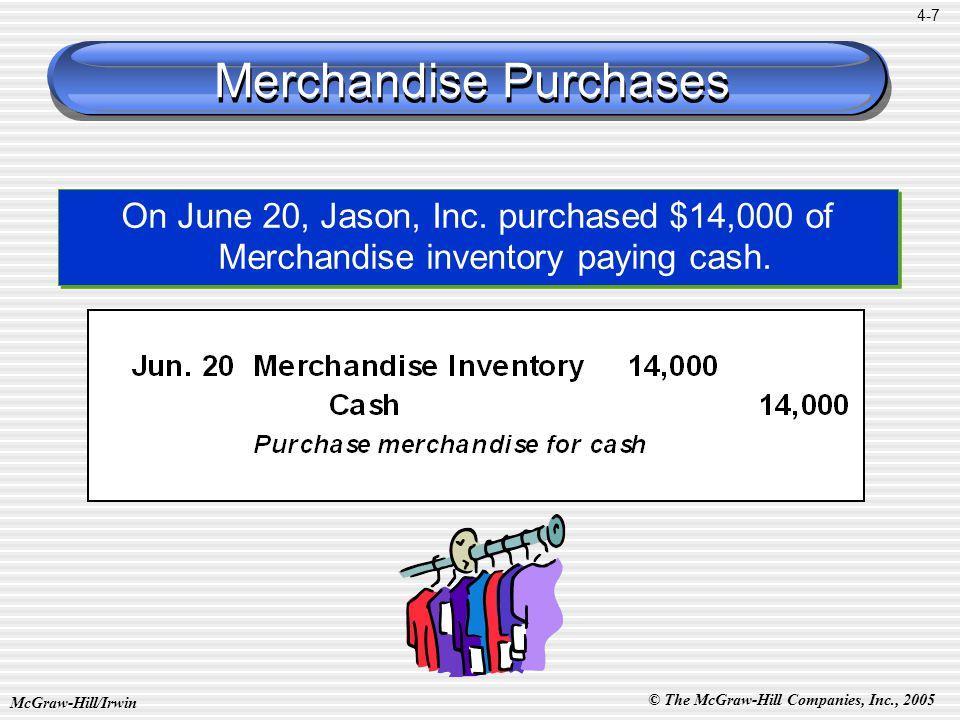 © The McGraw-Hill Companies, Inc., 2005 McGraw-Hill/Irwin 4-38 Single-Step Income Statement