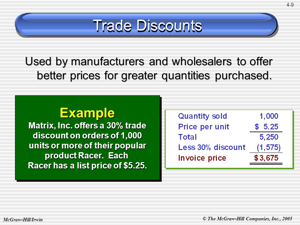 © The McGraw-Hill Companies, Inc., 2005 McGraw-Hill/Irwin 4-9 Trade Discounts Used by manufacturers and wholesalers to offer better prices for greater quantities purchased.