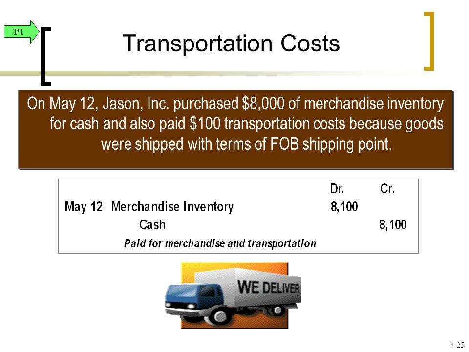 Transportation Costs On May 12, Jason, Inc.