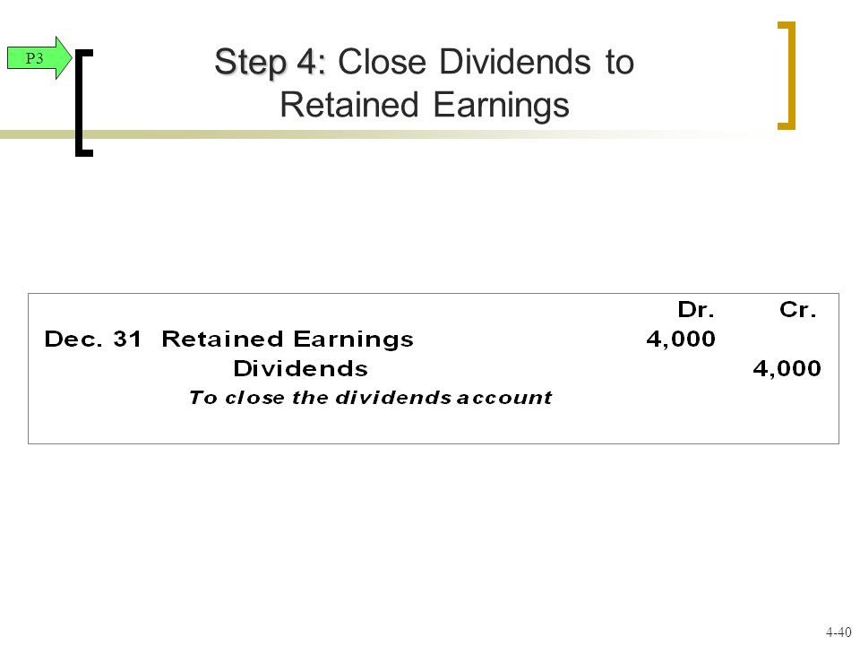 Step 4: Step 4: Close Dividends to Retained Earnings P3 4-40
