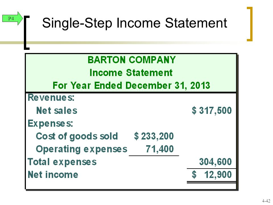 Single-Step Income Statement P4 4-42