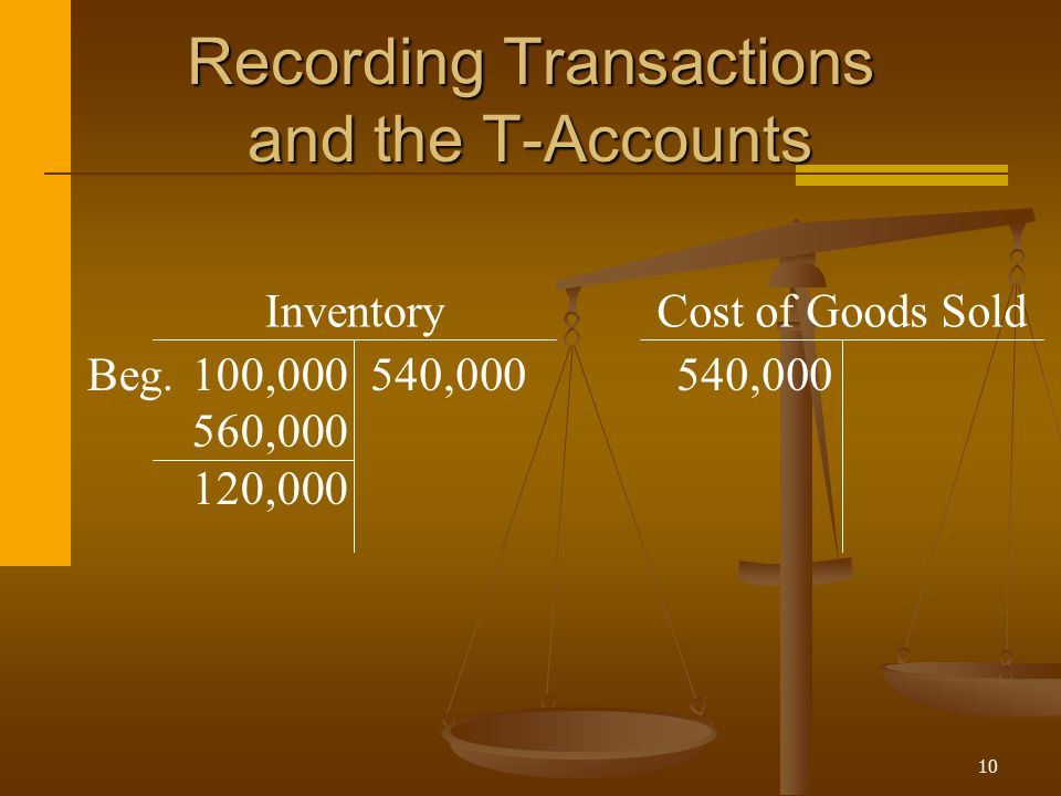 10 Recording Transactions and the T-Accounts Cost of Goods Sold 540,000 Inventory Beg.100,000 560,000 120,000 540,000