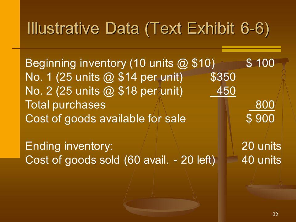 15 Beginning inventory (10 units @ $10)$ 100 No. 1 (25 units @ $14 per unit)$350 No. 2 (25 units @ $18 per unit) 450 Total purchases 800 Cost of goods