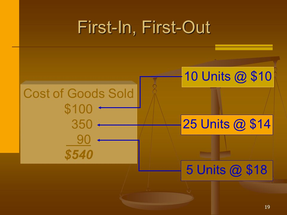 19 Cost of Goods Sold $100 350 90 $540 First-In, First-Out 10 Units @ $10 25 Units @ $14 5 Units @ $18