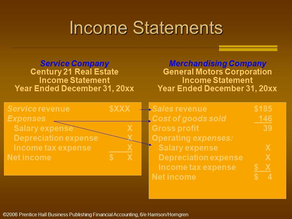 Income Statements Service revenue$XXX Expenses Salary expense X Depreciation expense X Income tax expense X Net income$ X Service Company Century 21 R