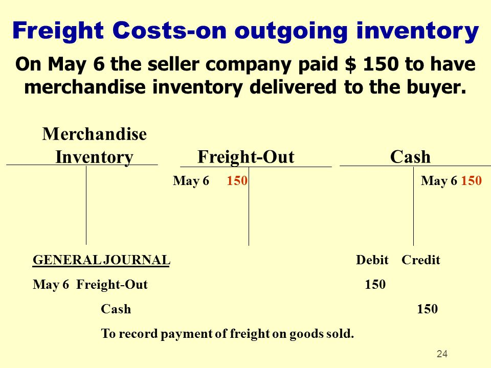 24 Freight Costs-on outgoing inventory On May 6 the seller company paid $ 150 to have merchandise inventory delivered to the buyer. GENERAL JOURNAL De