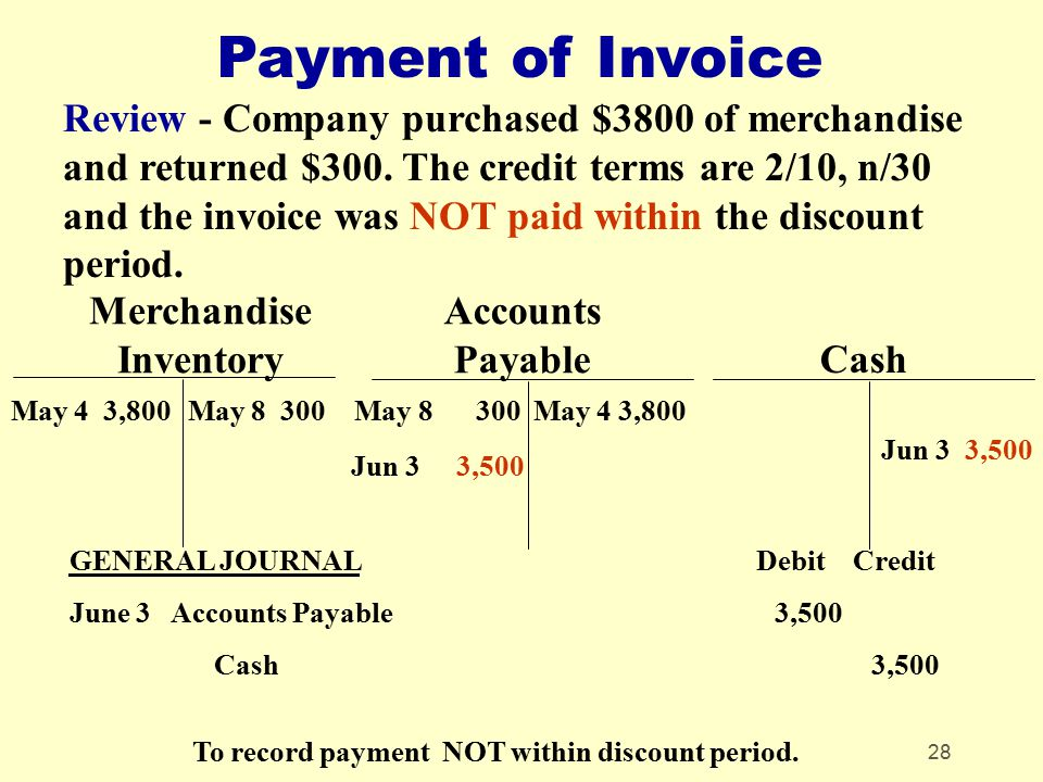 28 Payment of Invoice Review - Company purchased $3800 of merchandise and returned $300. The credit terms are 2/10, n/30 and the invoice was NOT paid