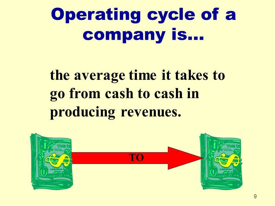 9 Operating cycle of a company is... the average time it takes to go from cash to cash in producing revenues. TO