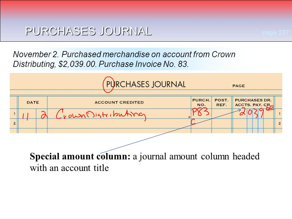 PURCHASES JOURNAL page 237 Special amount column: a journal amount column headed with an account title General Sales Credit Cash DateAccount Title Doc