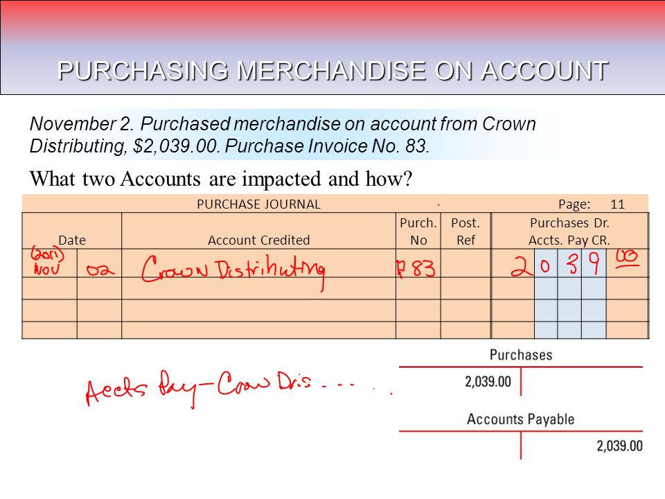 PURCHASES JOURNAL page 237 Special amount column: a journal amount column headed with an account title November 2. Purchased merchandise on account fr