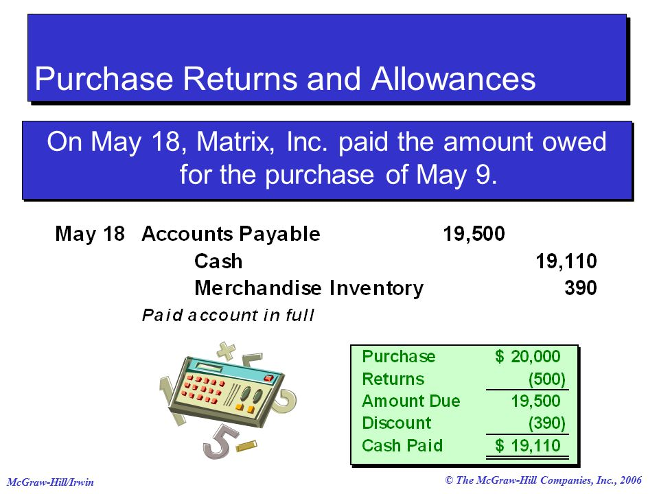© The McGraw-Hill Companies, Inc., 2006 McGraw-Hill/Irwin Purchase Returns and Allowances On May 18, Matrix, Inc.