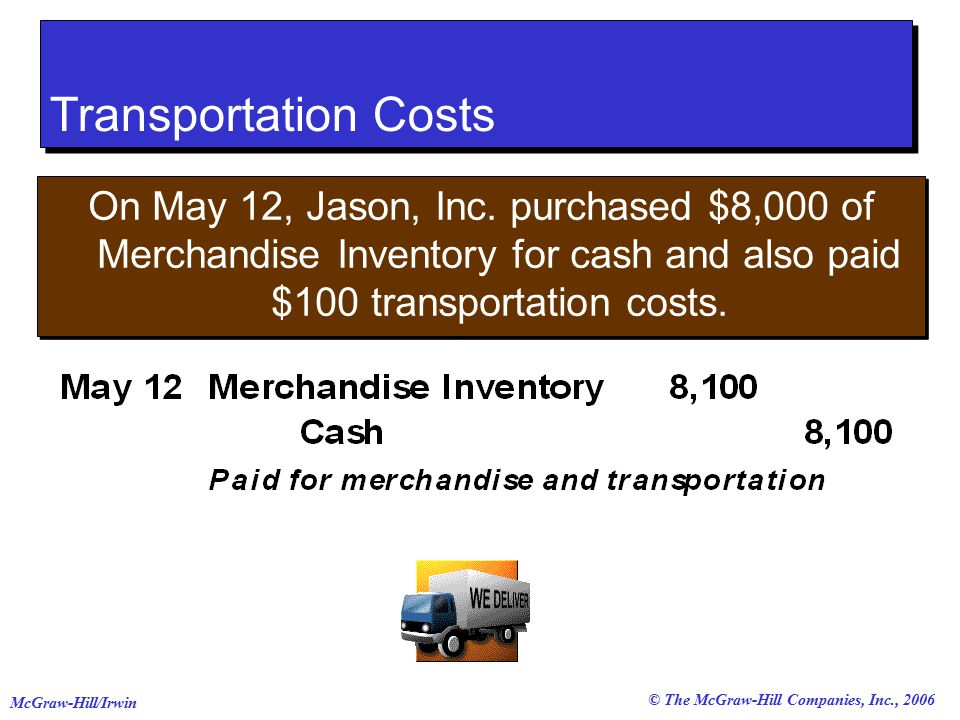 © The McGraw-Hill Companies, Inc., 2006 McGraw-Hill/Irwin Transportation Costs On May 12, Jason, Inc.
