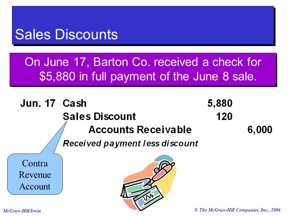 © The McGraw-Hill Companies, Inc., 2006 McGraw-Hill/Irwin Sales Discounts On June 17, Barton Co.