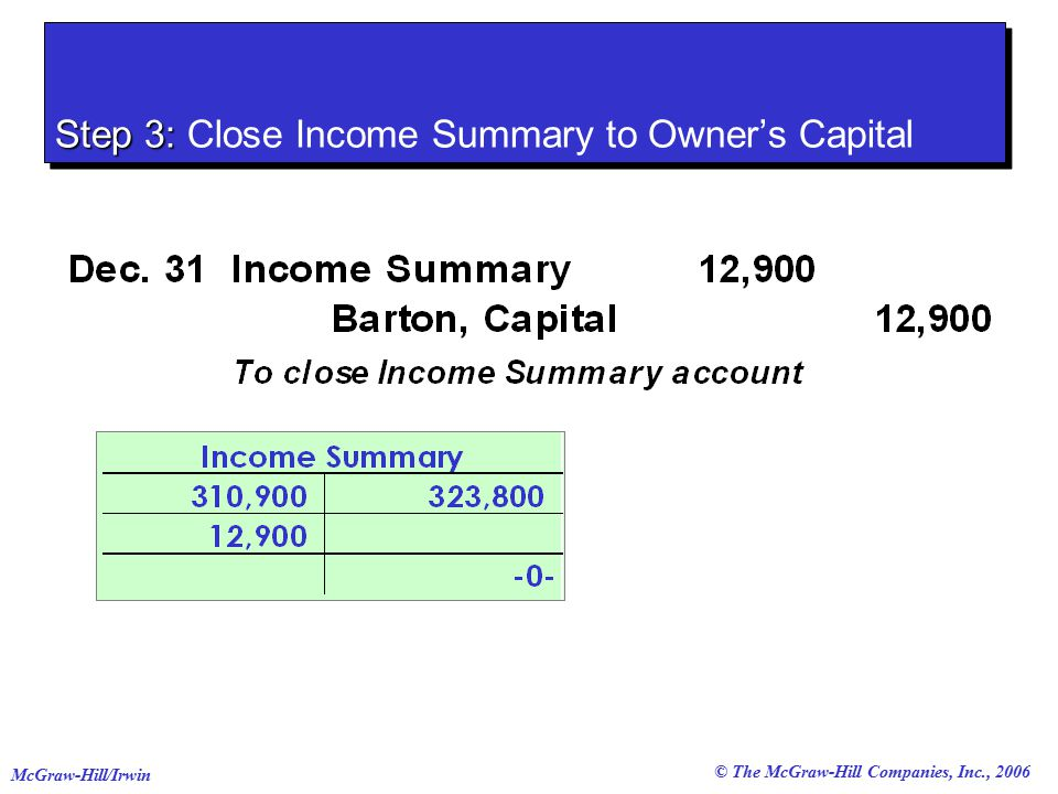 © The McGraw-Hill Companies, Inc., 2006 McGraw-Hill/Irwin Step 3: Step 3: Close Income Summary to Owner's Capital