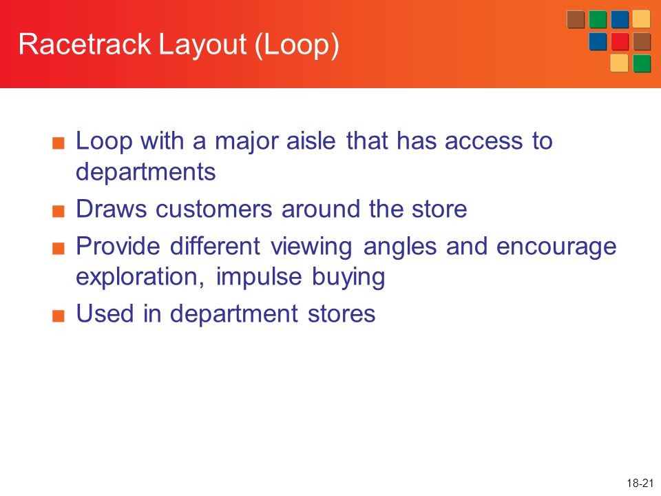 18-21 Racetrack Layout (Loop) ■Loop with a major aisle that has access to departments ■Draws customers around the store ■Provide different viewing ang