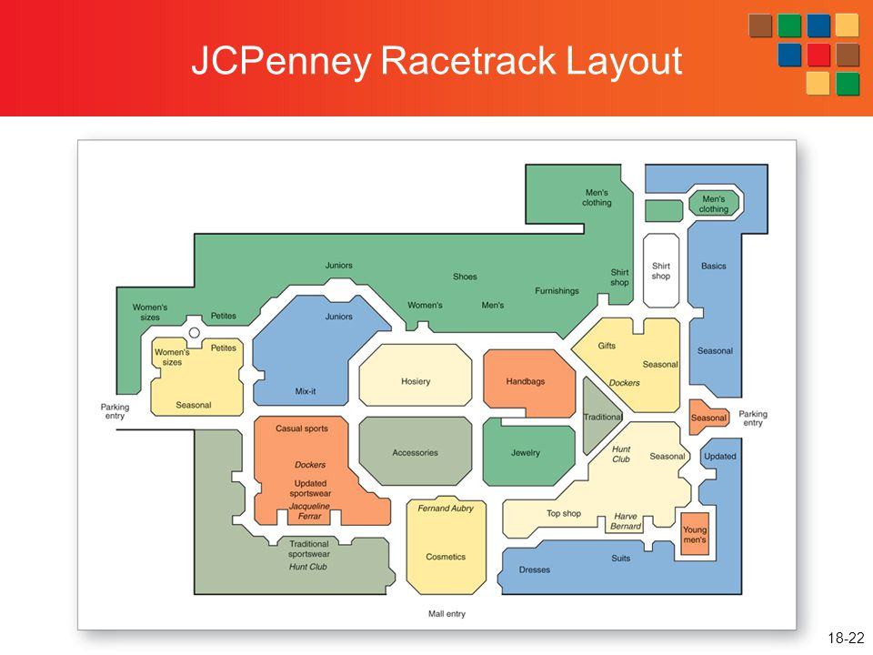 18-22 JCPenney Racetrack Layout