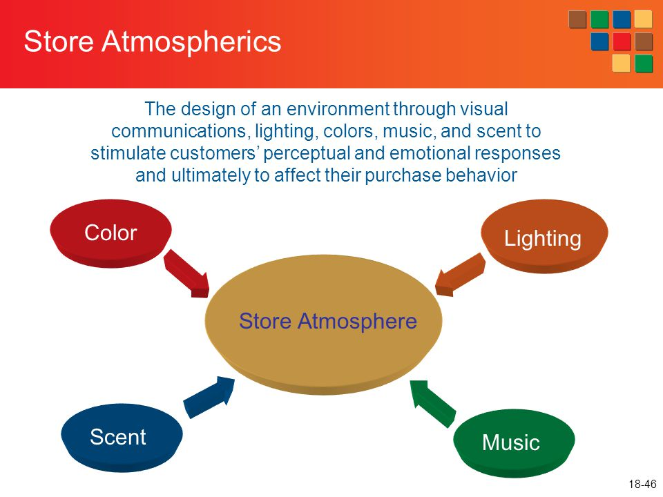 18-46 Store Atmospherics Color Scent Music Lighting Store Atmosphere The design of an environment through visual communications, lighting, colors, mus