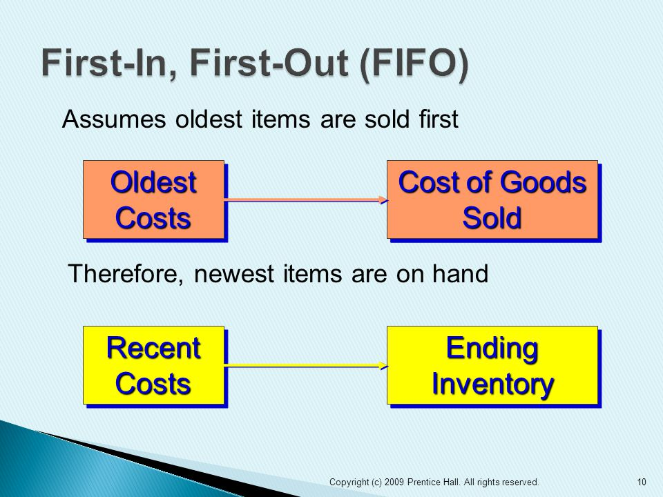 10 Assumes oldest items are sold first Oldest Costs Cost of Goods Sold Therefore, newest items are on hand Recent Costs Ending Inventory