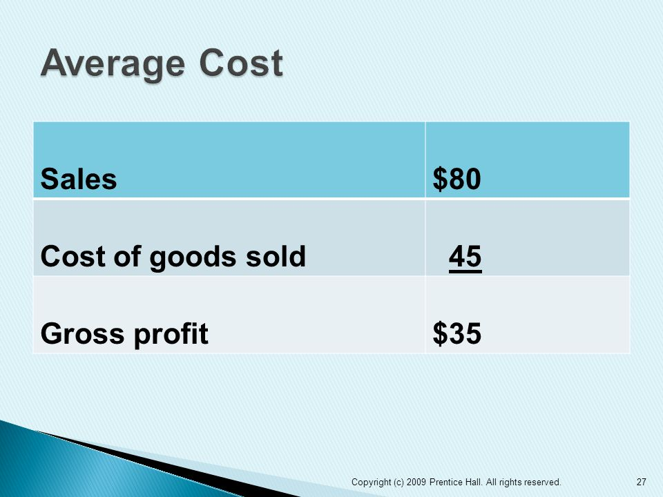 Sales$80 Cost of goods sold 45 Gross profit$35 Copyright (c) 2009 Prentice Hall.